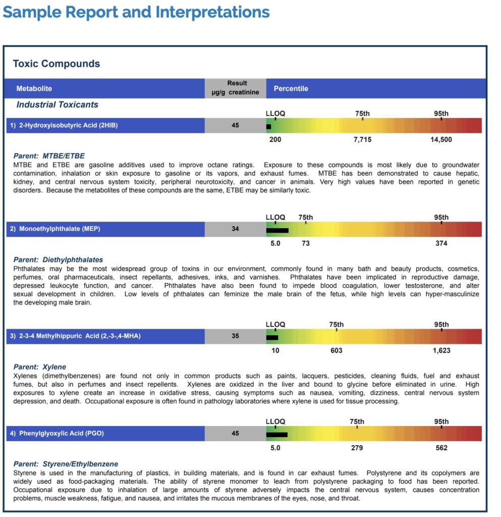 GPL Sample Toxin Report
